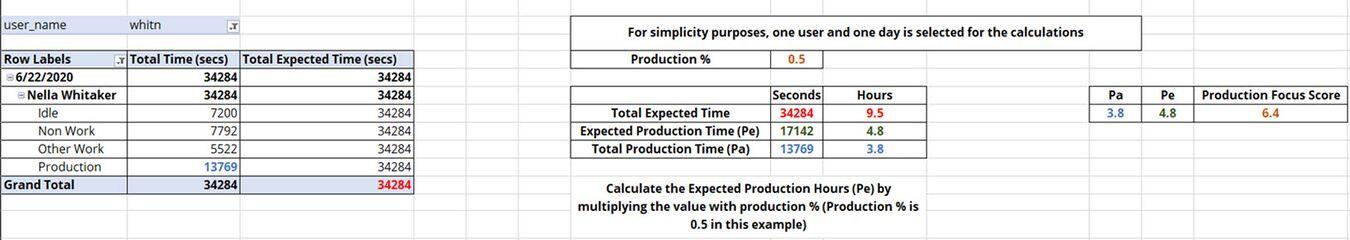 Production focus score screenshot.jpg