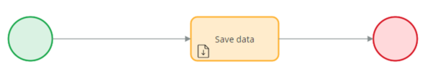 Flow of save data page.png