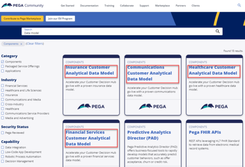 Pega Marketplace page showing necessary components to be downloaded.