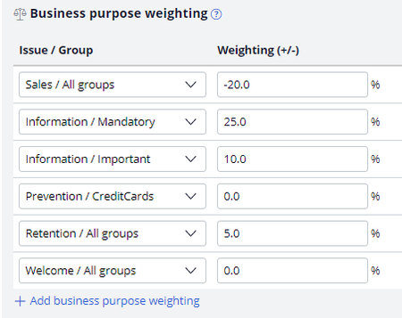 Business Purpose Weighting for Emergency Actions