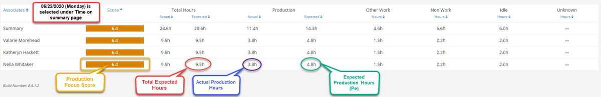 Production focus score screenshot 1 alt.jpg