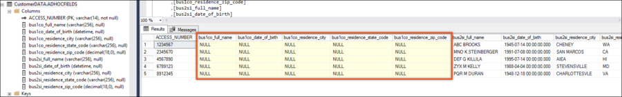 Pega Customer Decision Hub data flow showing how to create a workaround to overwrite existing data in a data table.